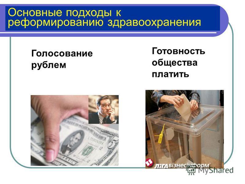Основные подходы к реформированию здравоохранения Готовность общества платить Голосование рублем