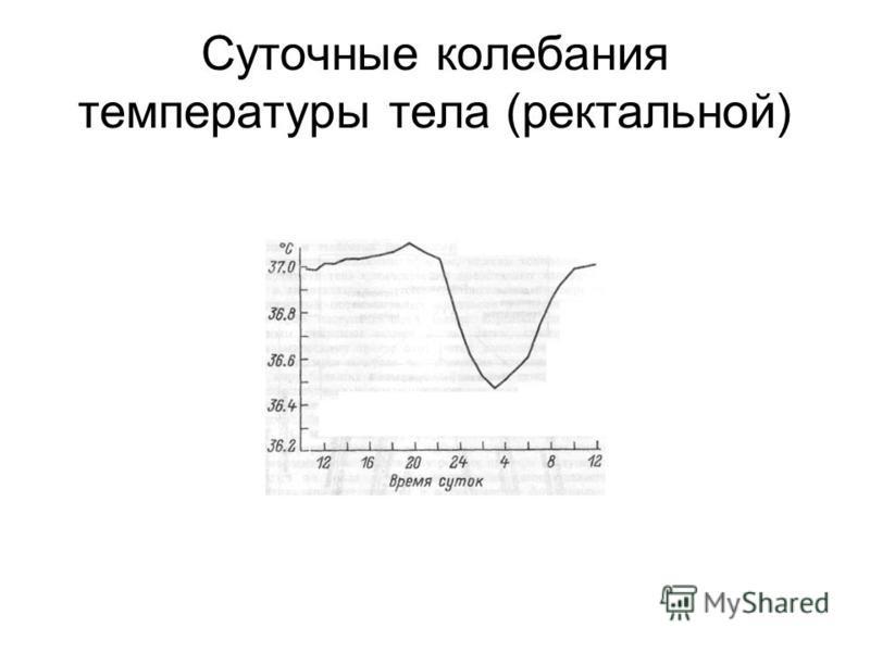 Суточные колебания температуры тела (ректальной)