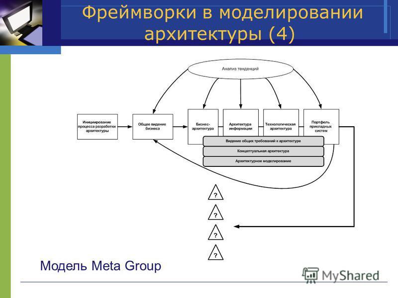 Фреймворки в моделировании архитектуры (4) Модель Meta Group