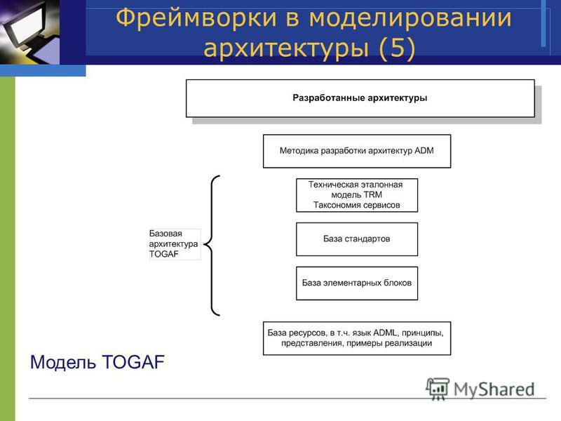 Фреймворки в моделировании архитектуры (5) Модель TOGAF