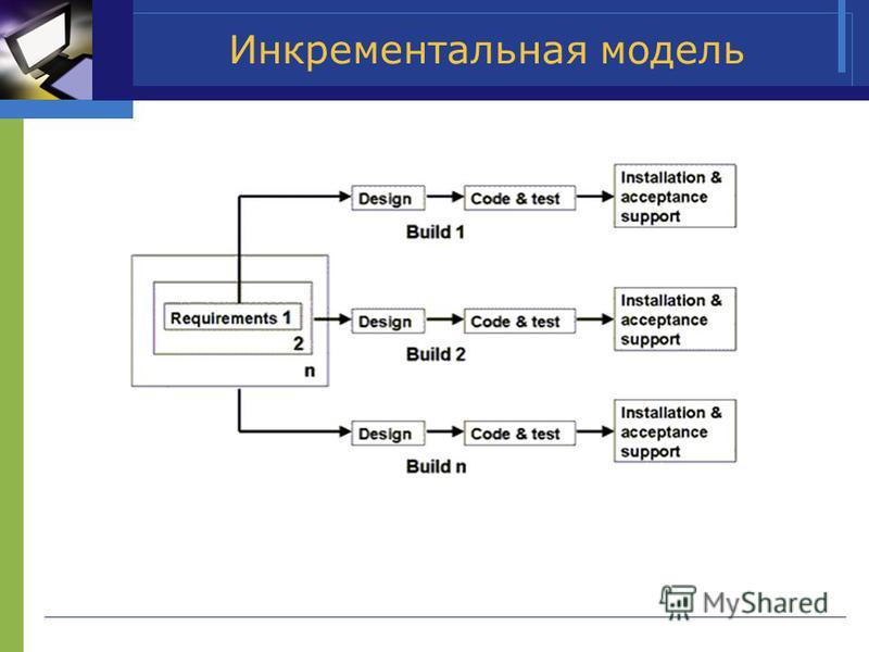 Инкрементальная модель