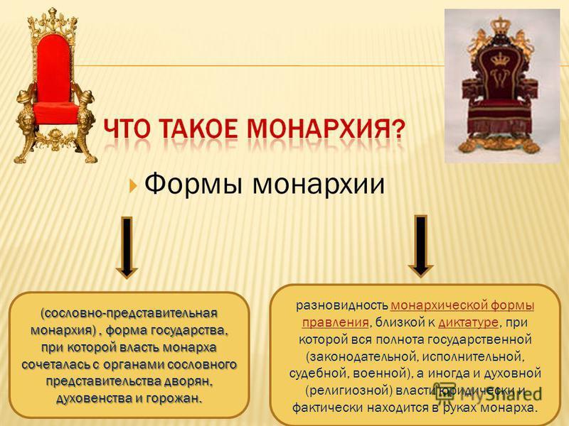 Сословная монархия-??? Абсолютная монархия-??? Формы монархии (сословно-представительная монархия), форма государства, при которой власть монарха сочеталась с органами сословного представительства дворян, духовенства и горожан. разновидность монархич