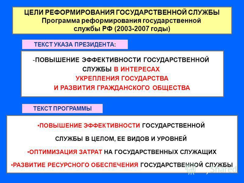 10 ЦЕЛИ РЕФОРМИРОВАНИЯ ГОСУДАРСТВЕННОЙ СЛУЖБЫ Программа реформирования государственной службы РФ (2003-2007 годы) ПОВЫШЕНИЕ ЭФФЕКТИВНОСТИ ГОСУДАРСТВЕННОЙ СЛУЖБЫ В ЦЕЛОМ, ЕЕ ВИДОВ И УРОВНЕЙ ОПТИМИЗАЦИЯ ЗАТРАТ НА ГОСУДАРСТВЕННЫХ СЛУЖАЩИХ РАЗВИТИЕ РЕСУР