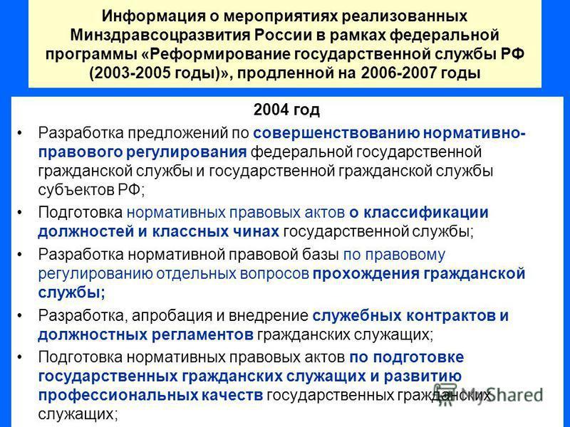 Информация о мероприятиях реализованных Минздравсоцразвития России в рамках федеральной программы «Реформирование государственной службы РФ (2003-2005 годы)», продленной на 2006-2007 годы 2004 год Разработка предложений по совершенствованию нормативн