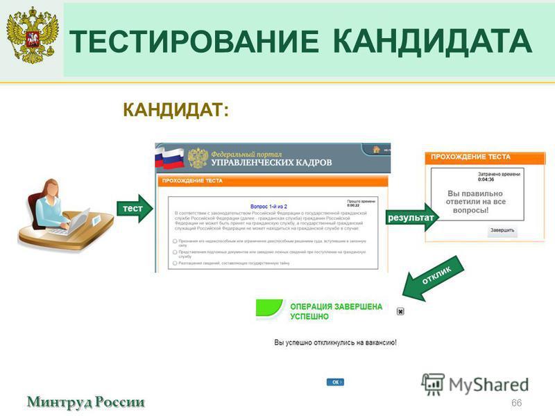Минтруд России ТЕСТИРОВАНИЕ КАНДИДАТА 66 КАНДИДАТ: отклик результат тест