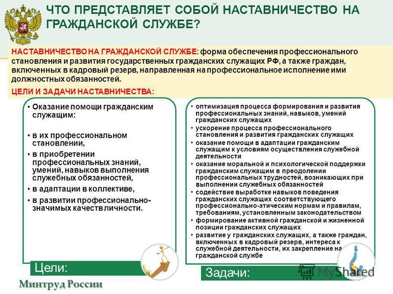 Минтруд России ЧТО ПРЕДСТАВЛЯЕТ СОБОЙ НАСТАВНИЧЕСТВО НА ГРАЖДАНСКОЙ СЛУЖБЕ? НАСТАВНИЧЕСТВО НА ГРАЖДАНСКОЙ СЛУЖБЕ: форма обеспечения профессионального становления и развития государственных гражданских служащих РФ, а также граждан, включенных в кадров