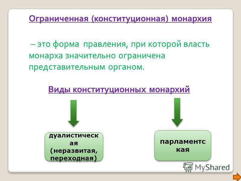Ограниченная (конституционная) монархия – это форма правления, при которой власть монарха значительно ограничена представительным органом. Виды конституционных монархий дуалистическая (неразвитая, переходная) парламентская