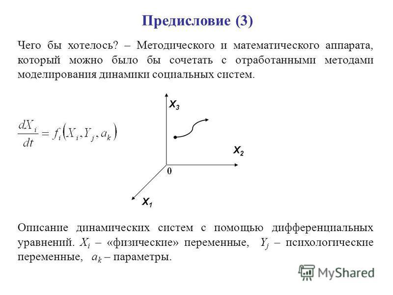 Предисловие (3) Чего бы хотелось? – Методического и математического аппарата, который можно было бы сочетать с отработанными методами моделирования динамики социальных систем. X1X1 X2X2 0 X3X3 Описание динамических систем с помощью дифференциальных у