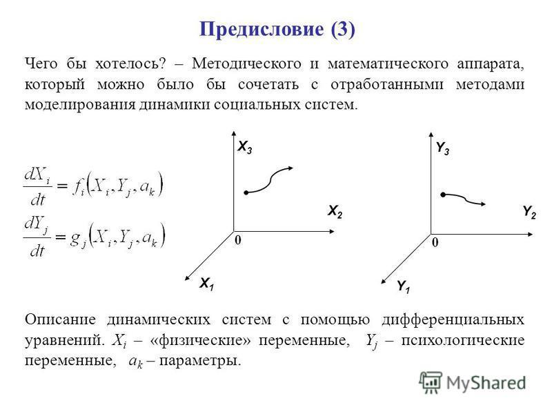 Предисловие (3) Чего бы хотелось? – Методического и математического аппарата, который можно было бы сочетать с отработанными методами моделирования динамики социальных систем. X1X1 X2X2 0 X3X3 Y1Y1 Y2Y2 0 Y3Y3 Описание динамических систем с помощью д