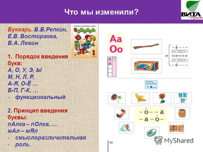 11 Что мы изменили? Букварь. В.В.Репкин, Е.В. Восторгова, В.А. Левин 1. Порядок введения букв: А, О, У, Э, Ы М, Н, Л, Р, А-Я, О-Ё … Б-П, Г-К, … -функциональный 2. Принцип введения буквы: п Алка – п Олка, … м Ал – м Ял -смыслоразличительная -роль