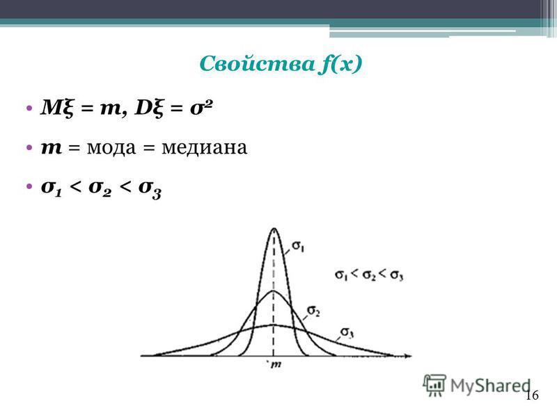 Свойства f(x) Mξ = m, Dξ = σ 2 т = мода = медиана σ 1 < σ 2 < σ 3 16