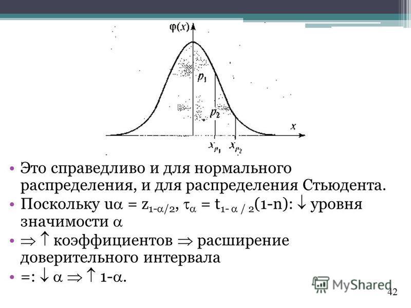 Это справедливо и для нормального распределения, и для распределения Стьюдента. Поскольку u = z 1- /2, = t 1- / 2 (1-n): уровня значимости коэффициентов расширение доверительного интервала =: 1-. 42