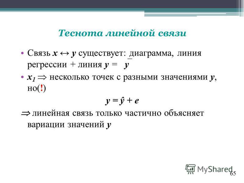 65 Теснота линейной связи Связь х у существует: диаграмма, линия регрессии + линия у = y х 1 несколько точек с разными значениями у, но(!) y = ŷ + e линейная связь только частично объясняет вариации значений у