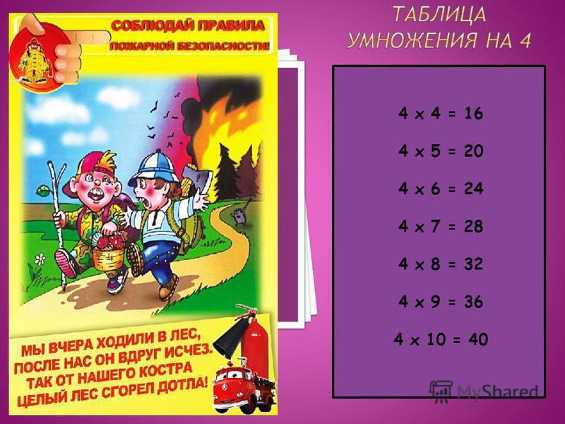 4 х 4 = 16 4 х 5 = 20 4 х 6 = 24 4 х 7 = 28 4 х 8 = 32 4 х 9 = 36 4 х 10 = 40
