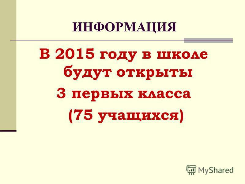 ИНФОРМАЦИЯ В 2015 году в школе будут открыты 3 первых класса (75 учащихся)