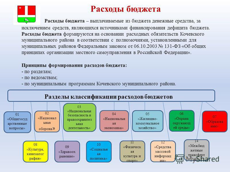 Расходы бюджета Расходы бюджета – выплачиваемые из бюджета денежные средства, за исключением средств, являющихся источниками финансирования дефицита бюджета. Расходы бюджета формируются на основании расходных обязательств Кочевского муниципального ра