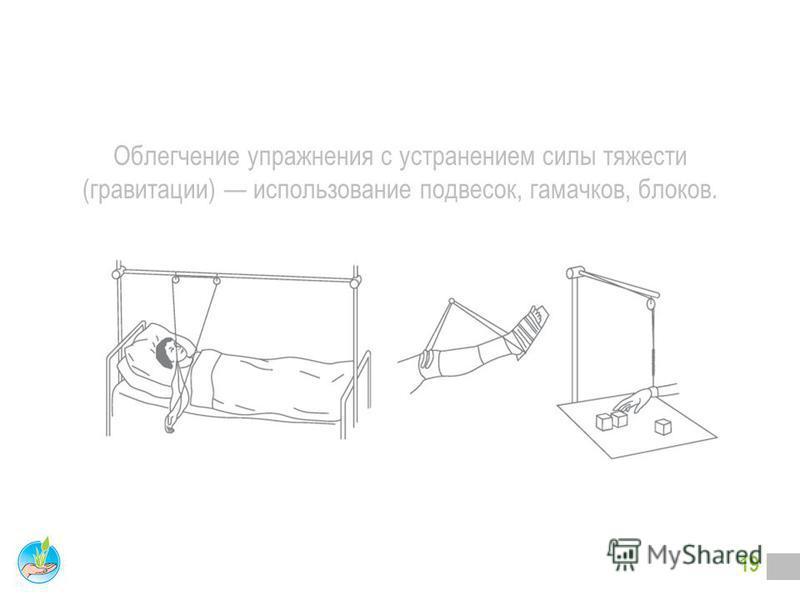 18 Изометрические упражнения сокращения мышц без движения в суставе (удержание паретической руки или ноги в заданной позе).