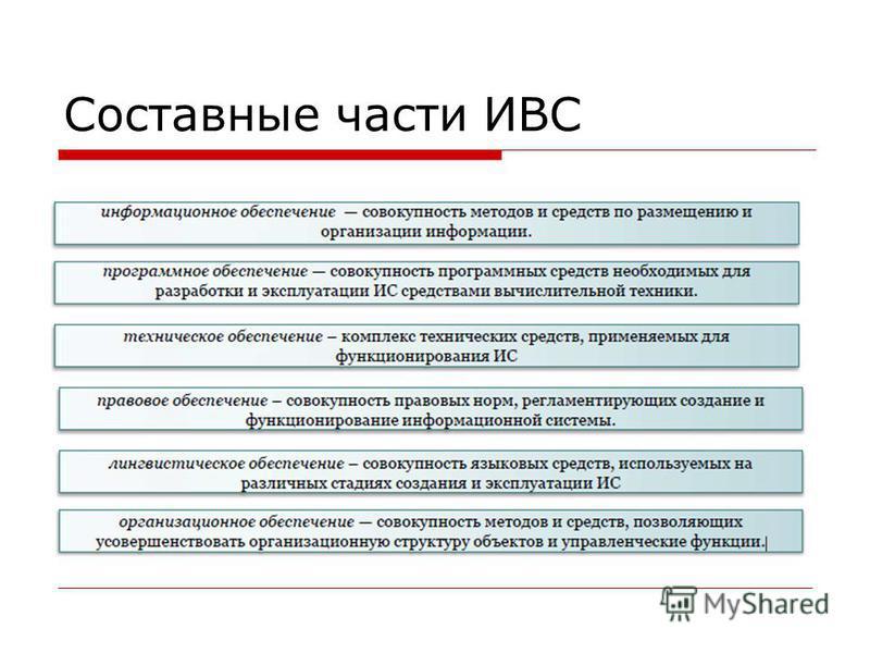Составные части ИВС