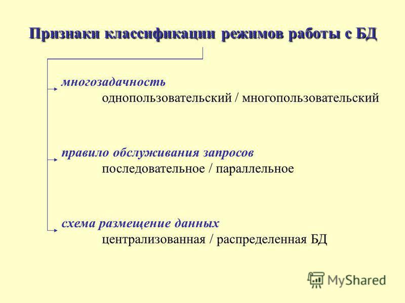 Признаки классификации режимов работы с БД многозадачность однопользовательский / многопользовательский правило обслуживания запросов последовательное / параллельное схема размещение данных централизованная / распределенная БД