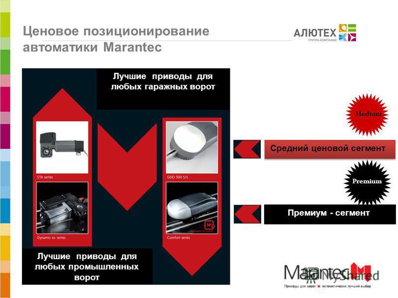 Средний ценовой сегмент Премиум - сегмент Ценовое позиционирование автоматики Marantec Лучшие приводы для любых гаражных ворот Лучшие приводы для любых промышленных ворот Premium Medium