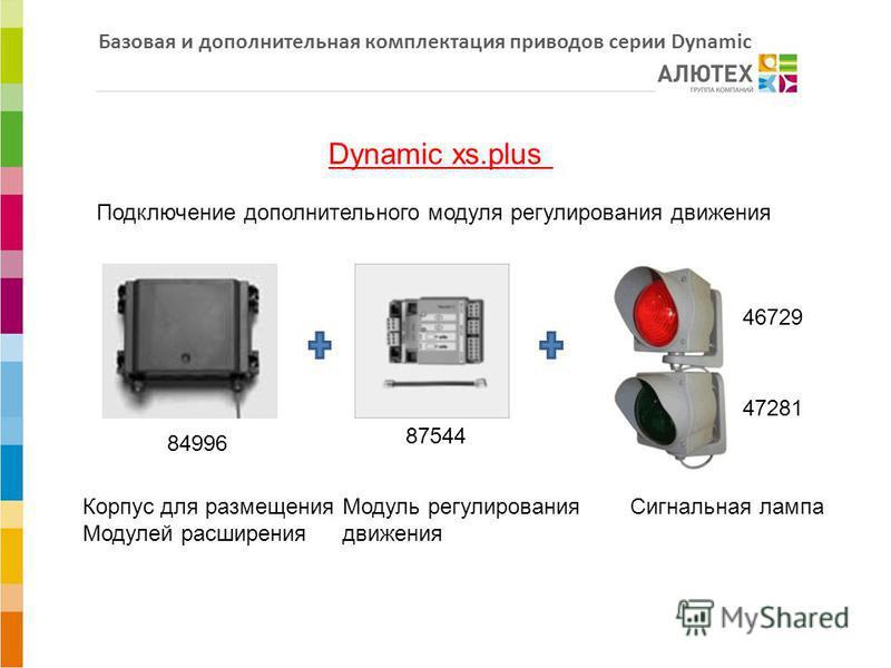 Сигнальная лампа (светофор) Электропривод Сетевой кабель Блок управления Фотоэлементы Базовая и дополнительная комплектация приводов серии Dynamic Подключение дополнительного модуля регулирования движения 84996 Корпус для размещения Модулей расширени