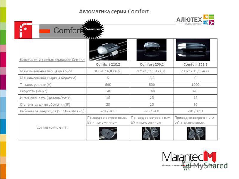 Классическая серия приводов Comfort Comfort 220.2Comfort 250.2Comfort 252.2 Максимальная площадь ворот 100 кг / 6,8 кв.м.175 кг / 11,9 кв.м.200 кг / 13,6 кв.м. Максимальная ширина ворот (м) 55,56 Тяговое усилие (Н) 6008001000 Скорость (мм/с) 140 Инте