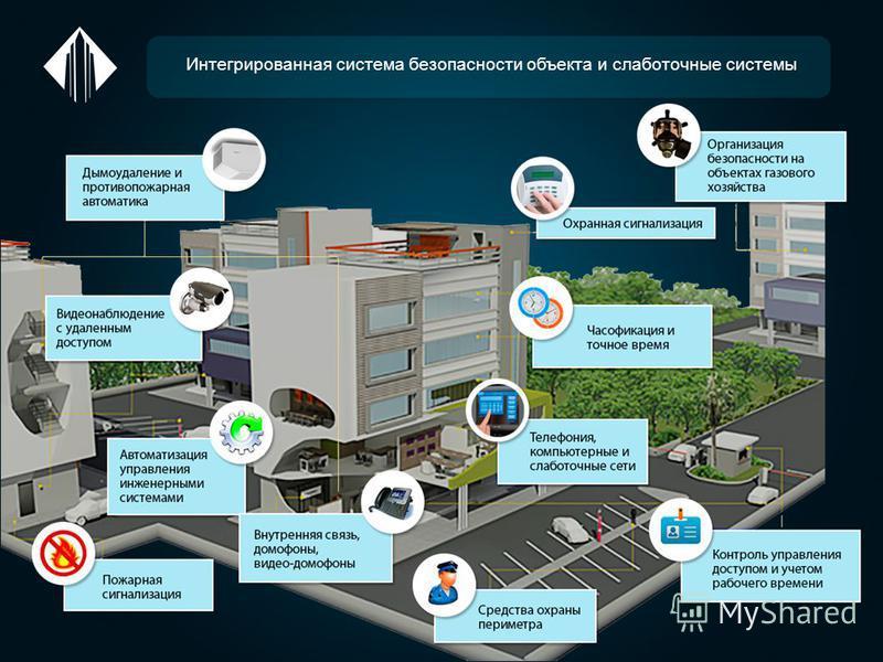 Интегрированная система безопасности объекта и слаботочные системы