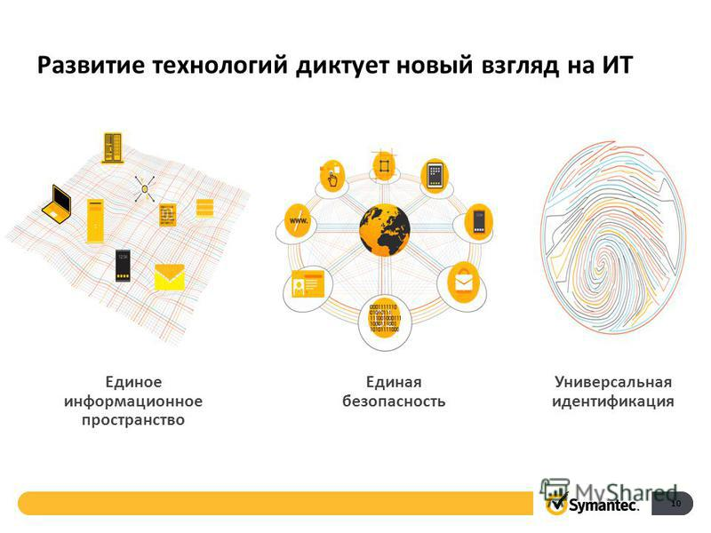 Развитие технологий диктует новый взгляд на ИТ 10 Универсальная идентификация Единое информационное пространство Единая безопасность