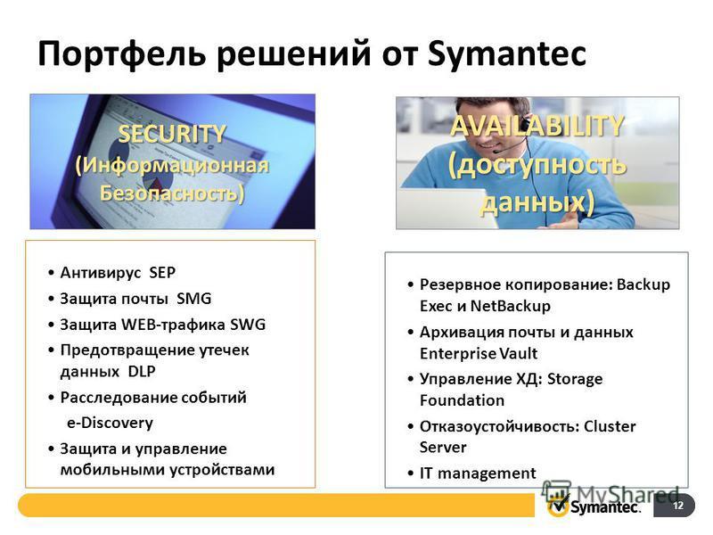 Портфель решений от Symantec 12 Антивирус SEP Защита почты SMG Защита WEB-трафика SWG Предотвращение утечек данных DLP Расследование событий e-Discovery Защита и управление мобильными устройствами AVAILABILITY (доступность данных) Резервное копирован