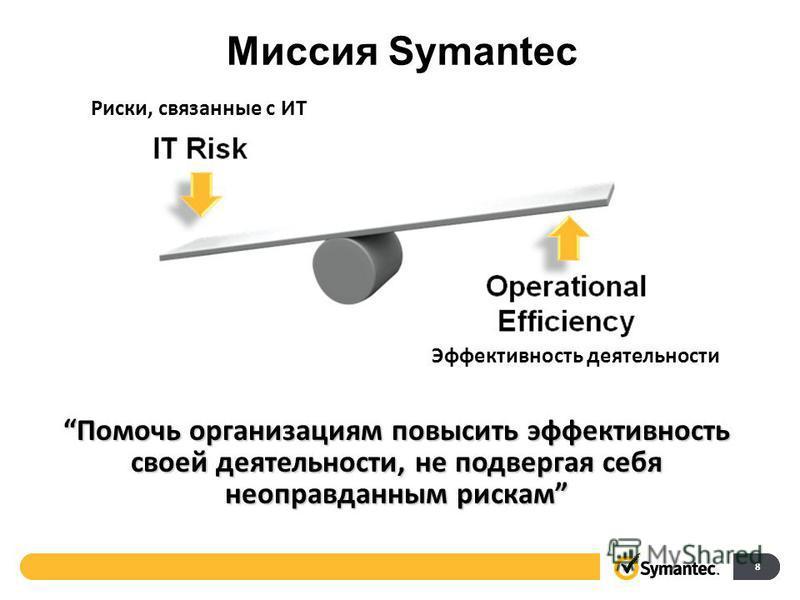 Помочь организациям повысить эффективность своей деятельности, не подвергая себя неоправданным рискам Помочь организациям повысить эффективность своей деятельности, не подвергая себя неоправданным рискам Миссия Symantec Риски, связанные с ИТ Эффектив