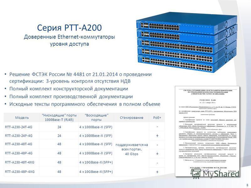 8 Серия РТТ-А200 Доверенные Ethernet-коммутаторы уровня доступа Решение ФСТЭК России 4481 от 21.01.2014 о проведении сертификации: 3-уровень контроля отсутствия НДВ Полный комплект конструкторской документации Полный комплект производственной докумен