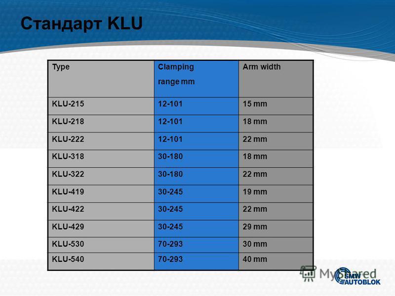 K размер и диапазон зажима K365 mm235 mm K460 mm280 mm K580 mm390 mm K5.1100 mm410 mm K6135 mm460 mm K6.1215 mm510 mm
