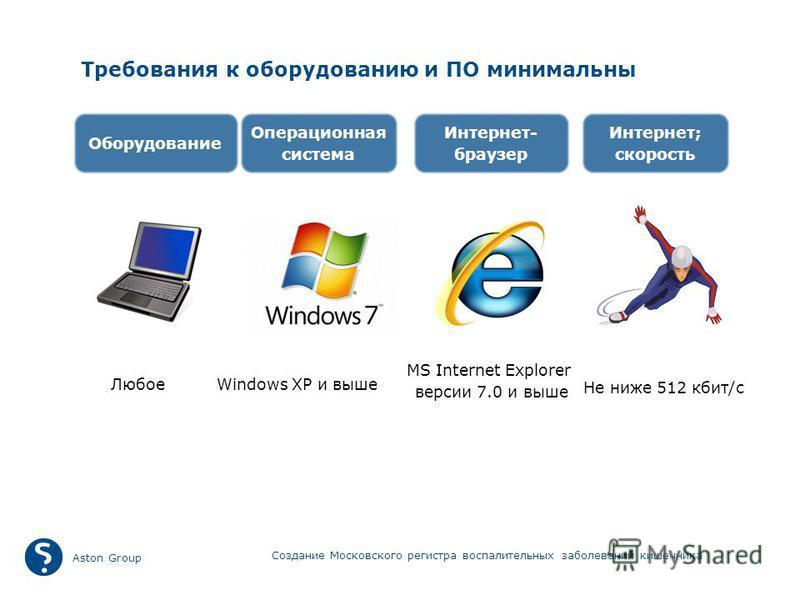Aston Group Оборудование Операционная система Интернет- браузер Интернет; скорость ЛюбоеWindows XP и выше MS Internet Explorer версии 7.0 и выше Не ниже 512 кбит/с Требования к оборудованию и ПО минимальны Создание Московского регистра воспалительных