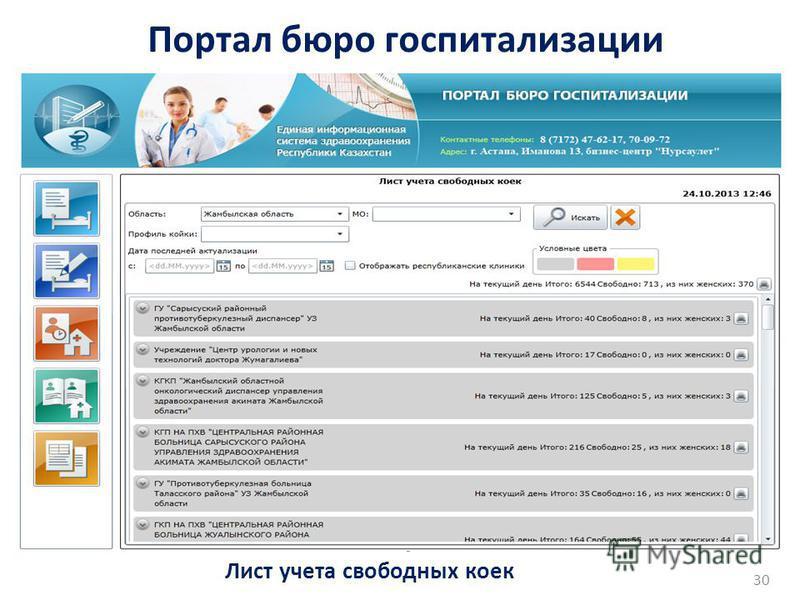 Портал бюро госпитализации Лист учета свободных коек 30