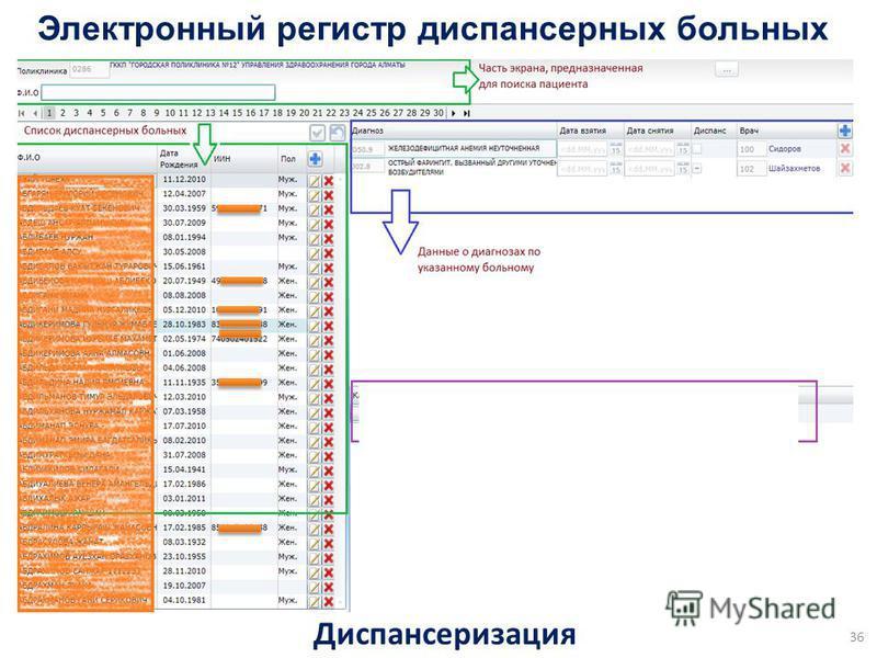 Электронный регистр диспансерных больных Диспансеризация 36