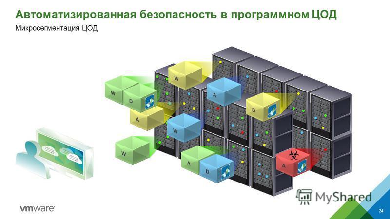 Автоматизированная безопасность в программном ЦОД 24 Микросегментация ЦОД