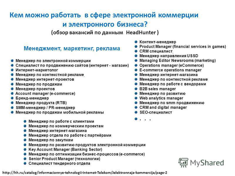 Кем можно работать в сфере электронной коммерции и электронного бизнеса? (обзор вакансий по данным HeadHunter ) http://hh.ru/catalog/Informacionnye-tehnologii-Internet-Telekom/Jelektronnaja-kommercija/page-2 Менеджер по электронной коммерции Специали
