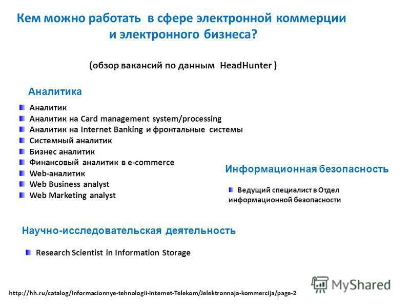 Кем можно работать в сфере электронной коммерции и электронного бизнеса? (обзор вакансий по данным HeadHunter ) http://hh.ru/catalog/Informacionnye-tehnologii-Internet-Telekom/Jelektronnaja-kommercija/page-2 Аналитика Аналитик Аналитик на Card manage