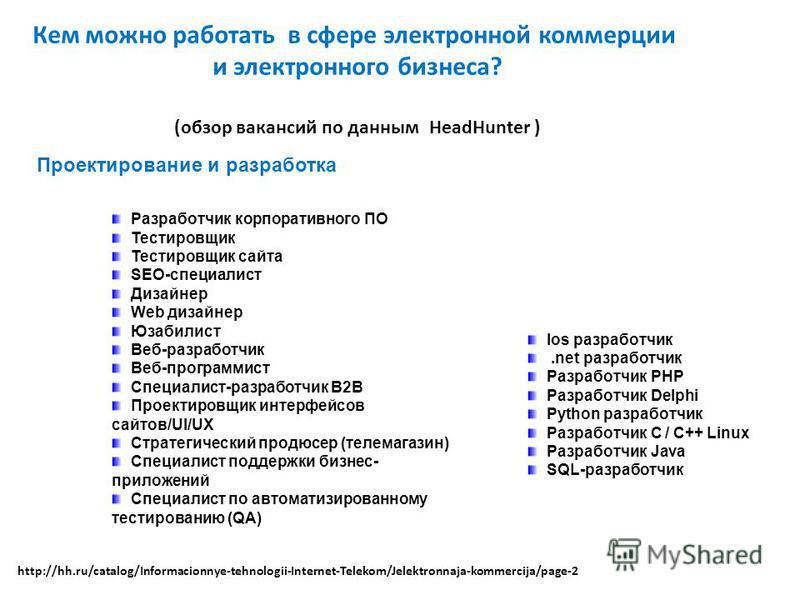 Кем можно работать в сфере электронной коммерции и электронного бизнеса? (обзор вакансий по данным HeadHunter ) http://hh.ru/catalog/Informacionnye-tehnologii-Internet-Telekom/Jelektronnaja-kommercija/page-2 Проектирование и разработка Ios разработчи