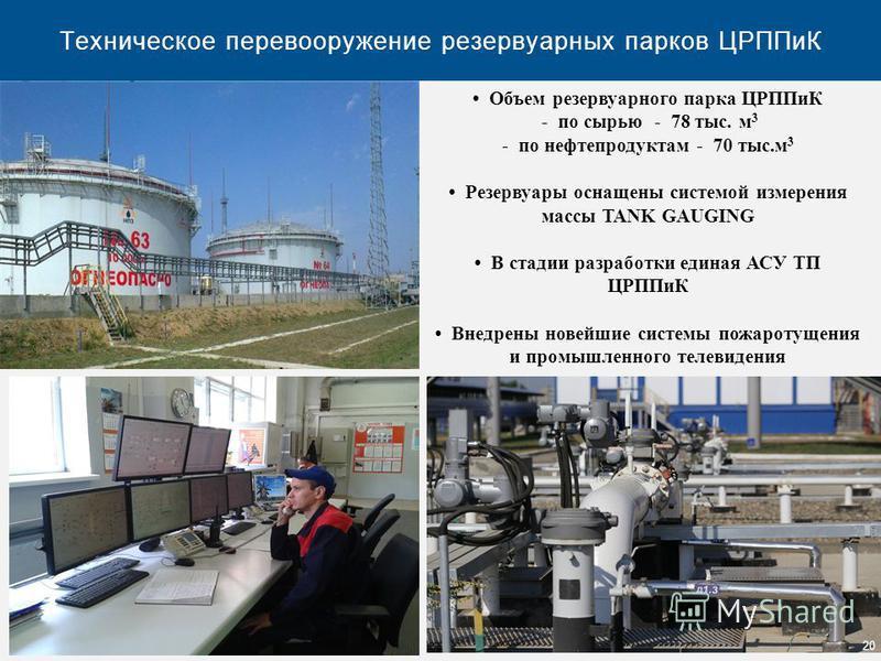 Техническое перевооружение резервуарных парков ЦРППиК 20 Объем резервуарного парка ЦРППиК - по сырью - 78 тыс. м 3 - по нефтепродуктам - 70 тыс.м 3 Резервуары оснащены системой измерения массы TANK GAUGING В стадии разработки единая АСУ ТП ЦРППиК Вне
