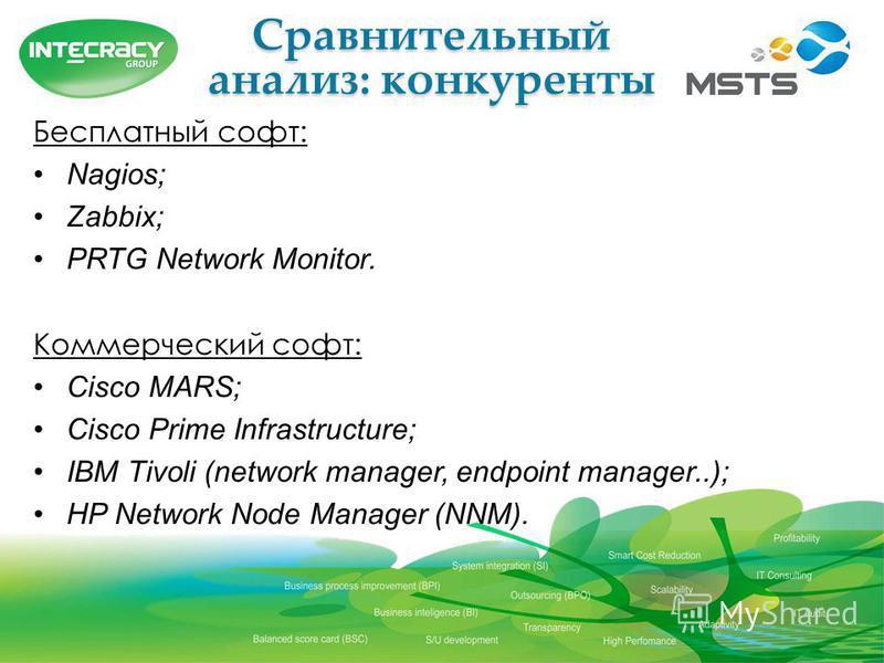 Сравнительный анализ: конкуренты Бесплатный софт: Nagios; Zabbix; PRTG Network Monitor. Коммерческий софт: Cisco MARS; Cisco Prime Infrastructure; IBM Tivoli (network manager, endpoint manager..); HP Network Node Manager (NNM).