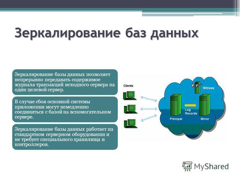 Зеркалирование баз данных Зеркалирование базы данных позволяет непрерывно передавать содержимое журнала транзакций исходного сервера на один целевой сервер. В случае сбоя основной системы приложения могут немедленно соединиться с базой на вспомогател
