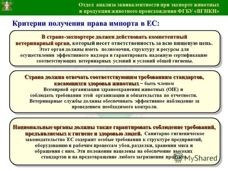 Россельхознадзор Критерии получения права импорта в ЕС: В стране-экспортере должен действовать компетентный ветеринарный орган, который В стране-экспортере должен действовать компетентный ветеринарный орган, который несет ответственность за всю пищев