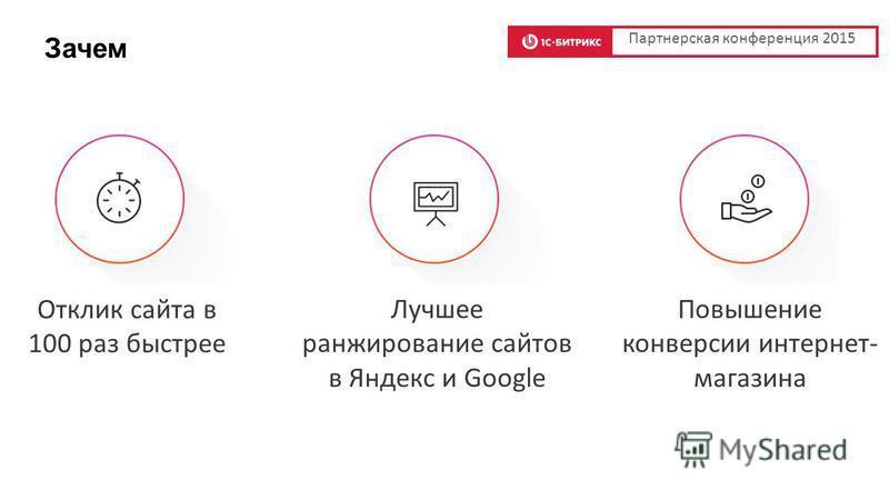 Зачем Партнерская конференция 2015 Отклик сайта в 100 раз быстрее Лучшее ранжирование сайтов в Яндекс и Google Повышение конверсии интернет- магазина