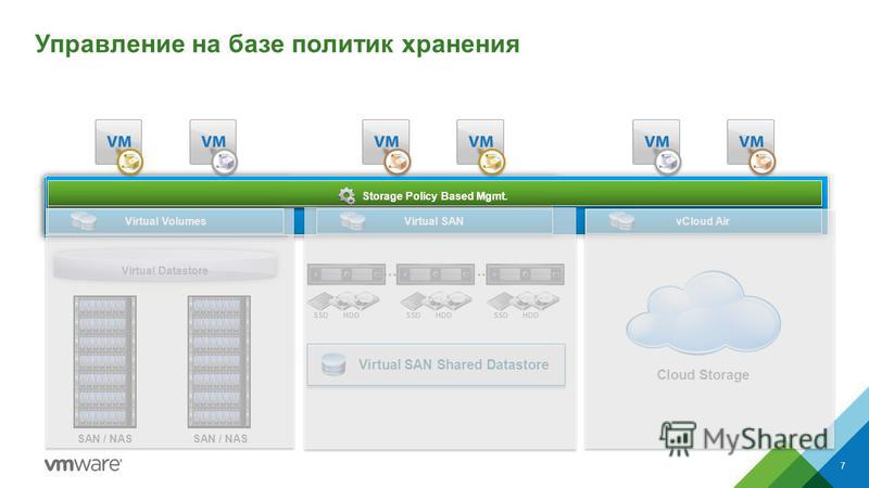 vSphere Storage Policy Based Mgmt. Cloud Storage vCloud Air … HDD SSD Virtual SAN Shared Datastore … HDD SSD HDD SSD Virtual SAN Virtual Volumes Virtual Datastore SAN / NAS Управление на базе политик хранения 7