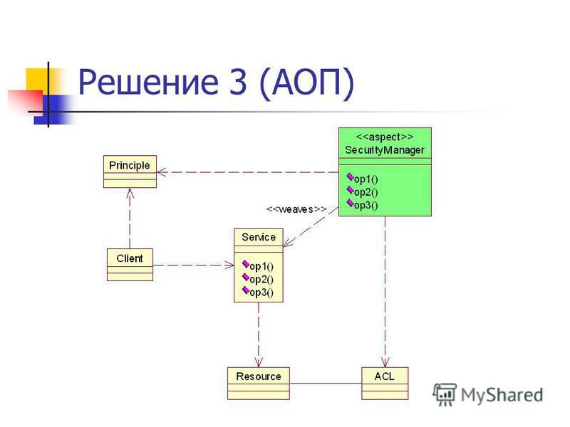 Решение 3 (АОП)