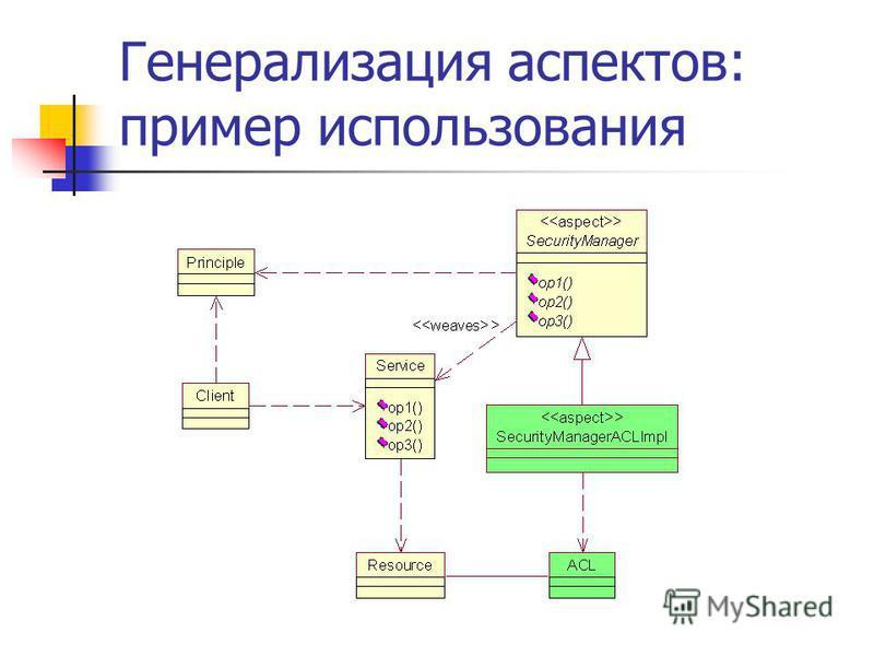 Генерализация аспектов: пример использования