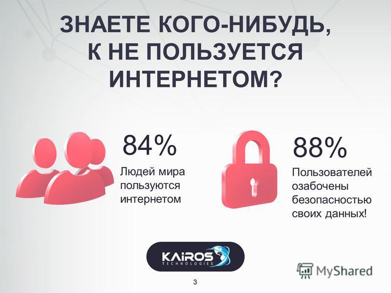 ЗНАЕТЕ КОГО-НИБУДЬ, К НЕ ПОЛЬЗУЕТСЯ ИНТЕРНЕТОМ? 3 84% Людей мира пользуются интернетом 88% Пользователей озабочены безопасностью своих данных!