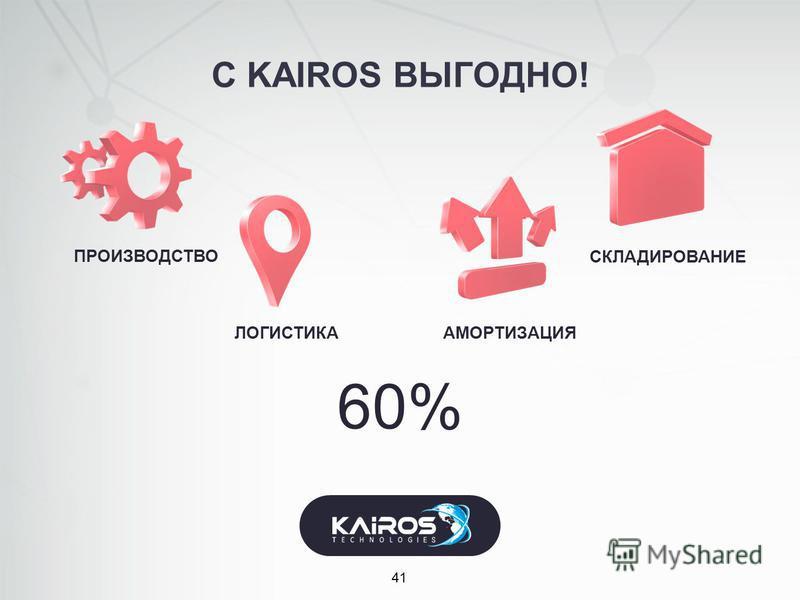 С KAIROS ВЫГОДНО! 41 ПРОИЗВОДСТВО ЛОГИСТИКААМОРТИЗАЦИЯ СКЛАДИРОВАНИЕ 60%