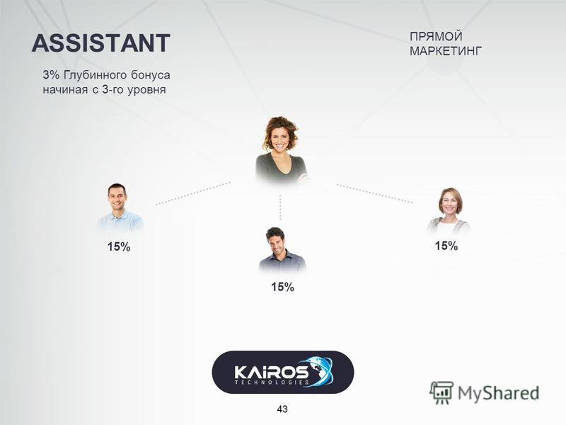 ASSISTANT 43 3% Глубинного бонуса начиная с 3-го уровня 15% ПРЯМОЙ МАРКЕТИНГ